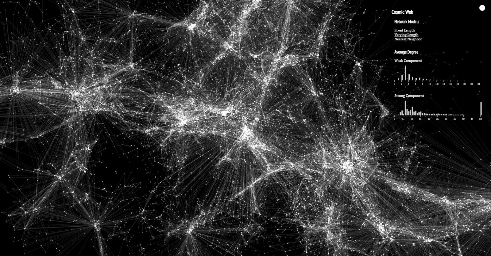 Cosmic Web Visualization