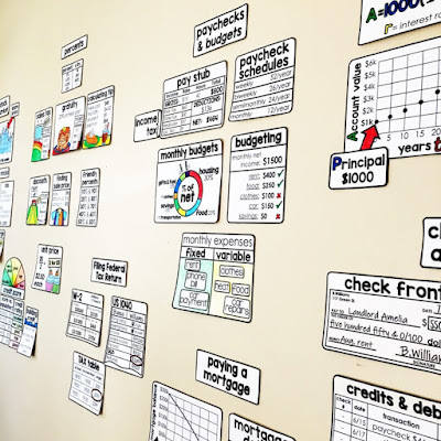Fun activities for teaching teens financial literacy - financial literacy word wall