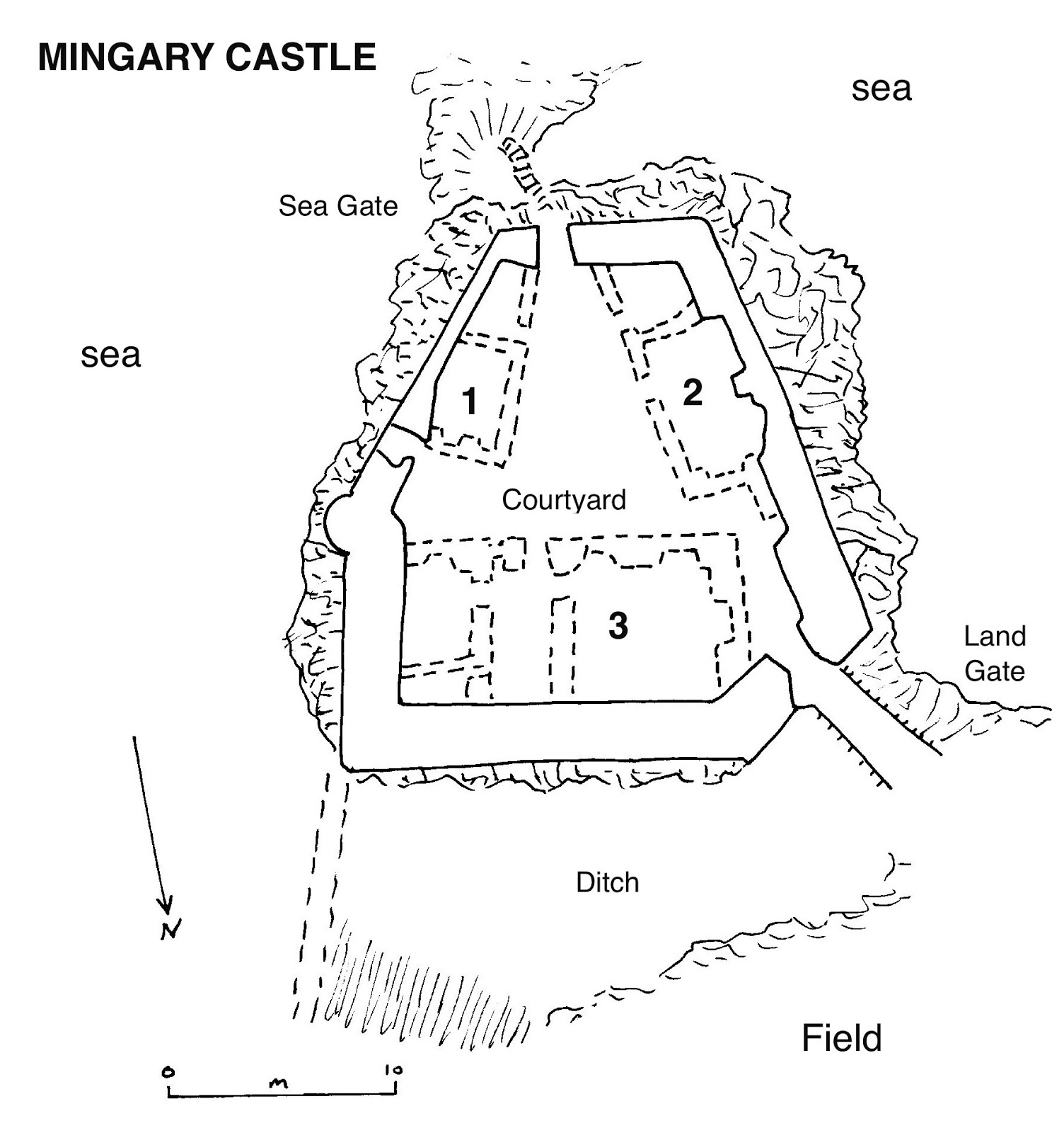 Mingary Castle: The Courtyard of Mingary Castle