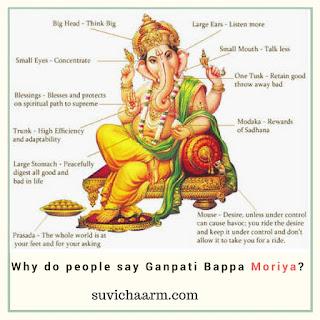 Why do people say Ganpati Bappa Moriya?