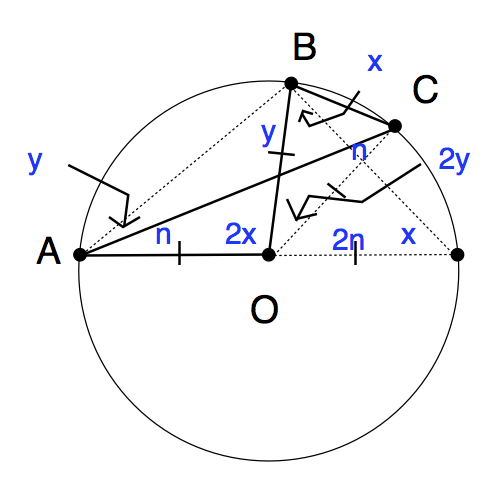 Cool Math Stuff: Central Angle Theorem