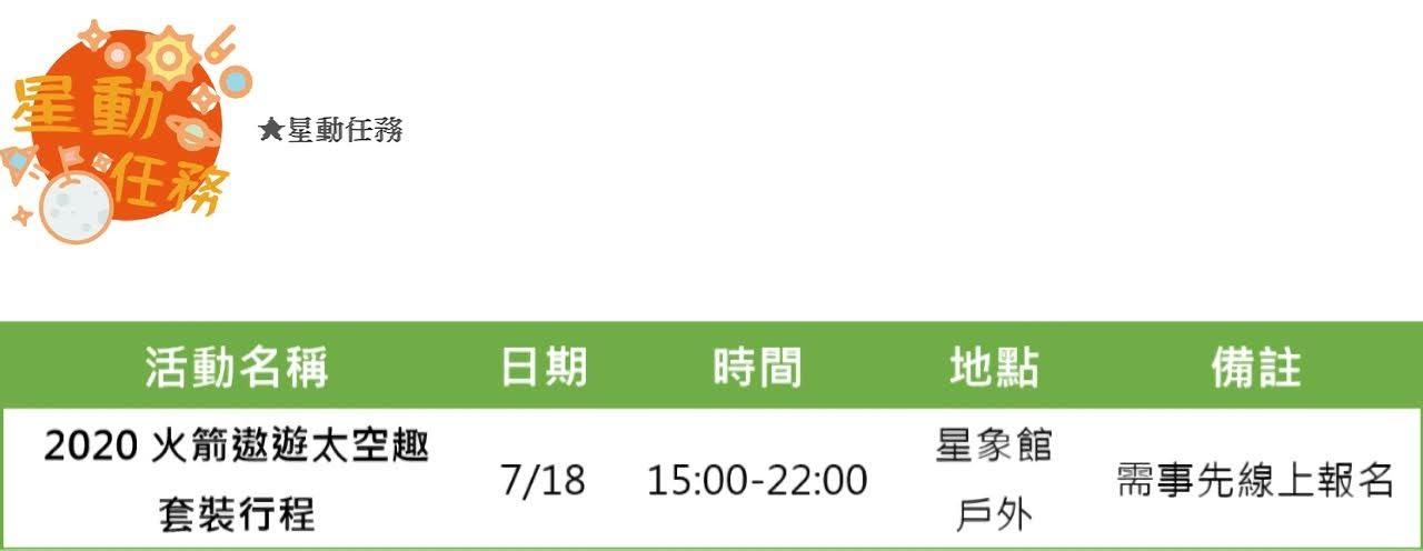 🚀2020台南天文嘉年華【🛰火星大驚奇🛸】7/18-8/30登場|活動