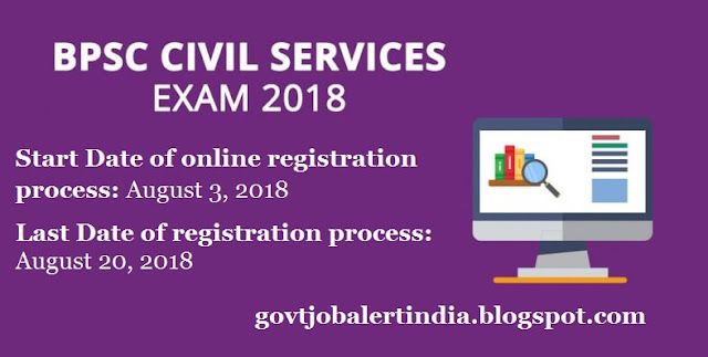 BPSC Civil Services Prelims 2018: