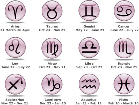 astrology born on february 6