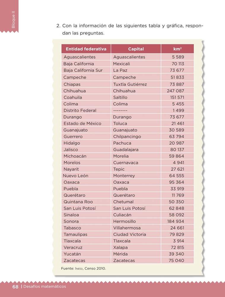 Libro de textoDesafíos MatemáticosNuestro paísSexto gradoContestado pagina 68