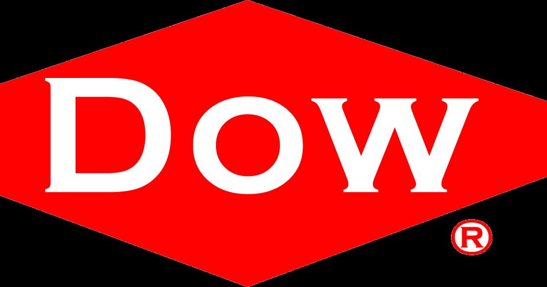 Aktienkurs Dow Chemical