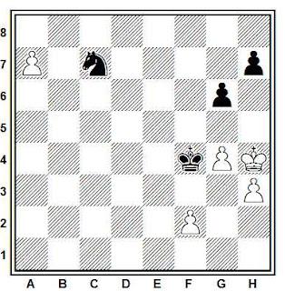 Posición de la partida de ajedrez Novolosky - Gladkov (URSS, 1986)