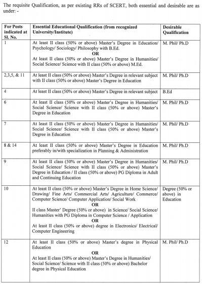image : Delhi SCERT Guest Lecturer Eligibility Qualification 2018-19 @ TeachMatters