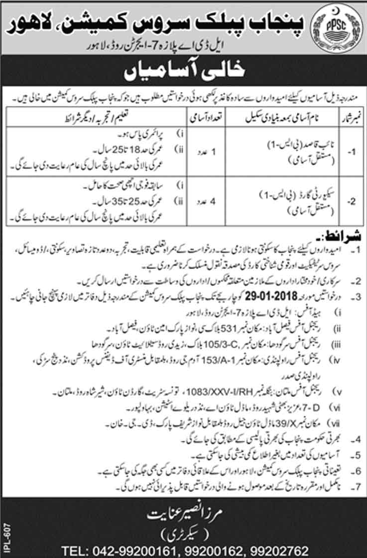 Jobs In Punjab Public Service Commission PPSC Jan 2018