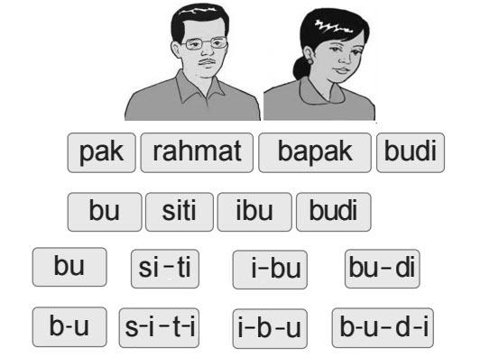 metode kalimat