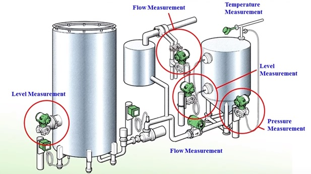 pressure gauge hook up drawing Pressure gauge or air filter regulator + pressure + air oper- ated valve + check  valve is  below hook-up drawings shows de-energized to close type function.