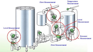 Applications of Pressure transmitter