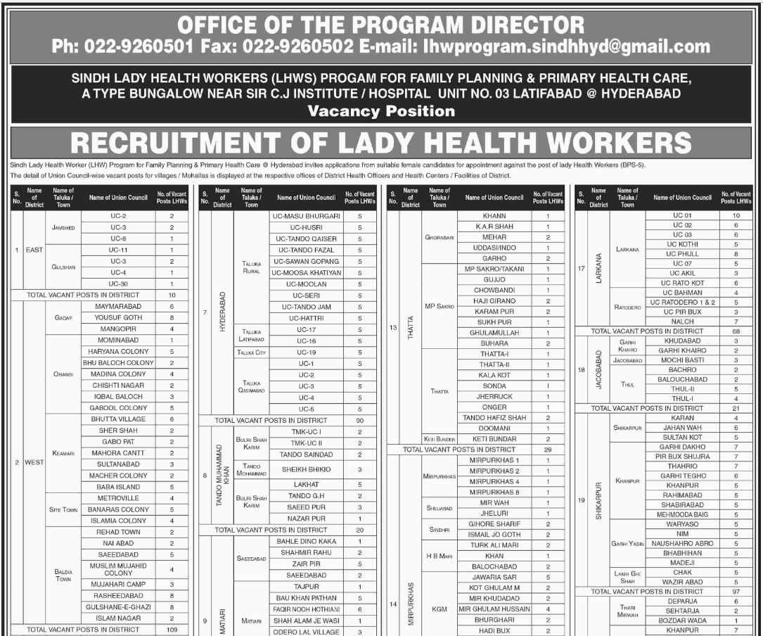 Advertisement for Lady Health Workers Jobs 2019 Page No. 1/4
