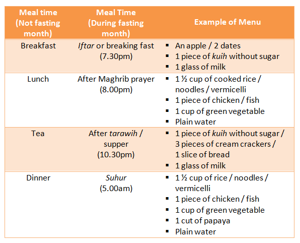 The Fasting and the Fit: 30-Day Ramadan Meal and Fitness Plan