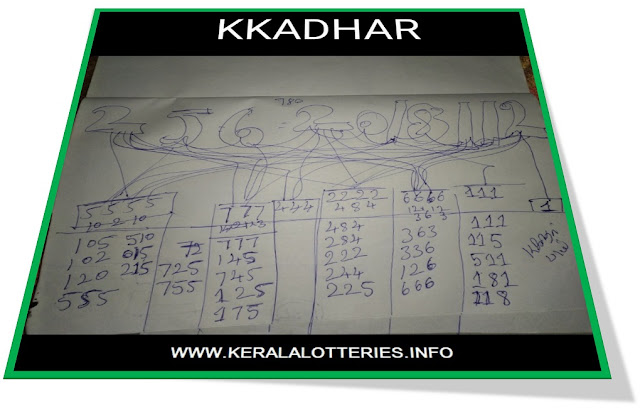 Kerala lottery guessing work out by KK on 25-06-2018 Win Win W-466