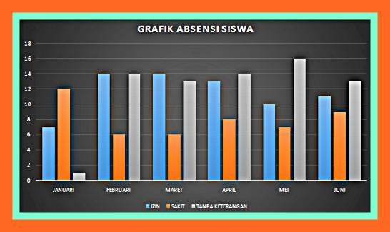 Download Aplikasi Absensi Siswa Terbaru Lengkap Dengan Grafik Diagram Otomatis