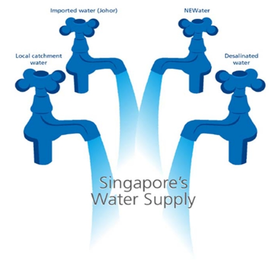 Singapore's 4 National Taps. Imported water will in the future cease to exist if there is no contract renewal with the Malaysia government.