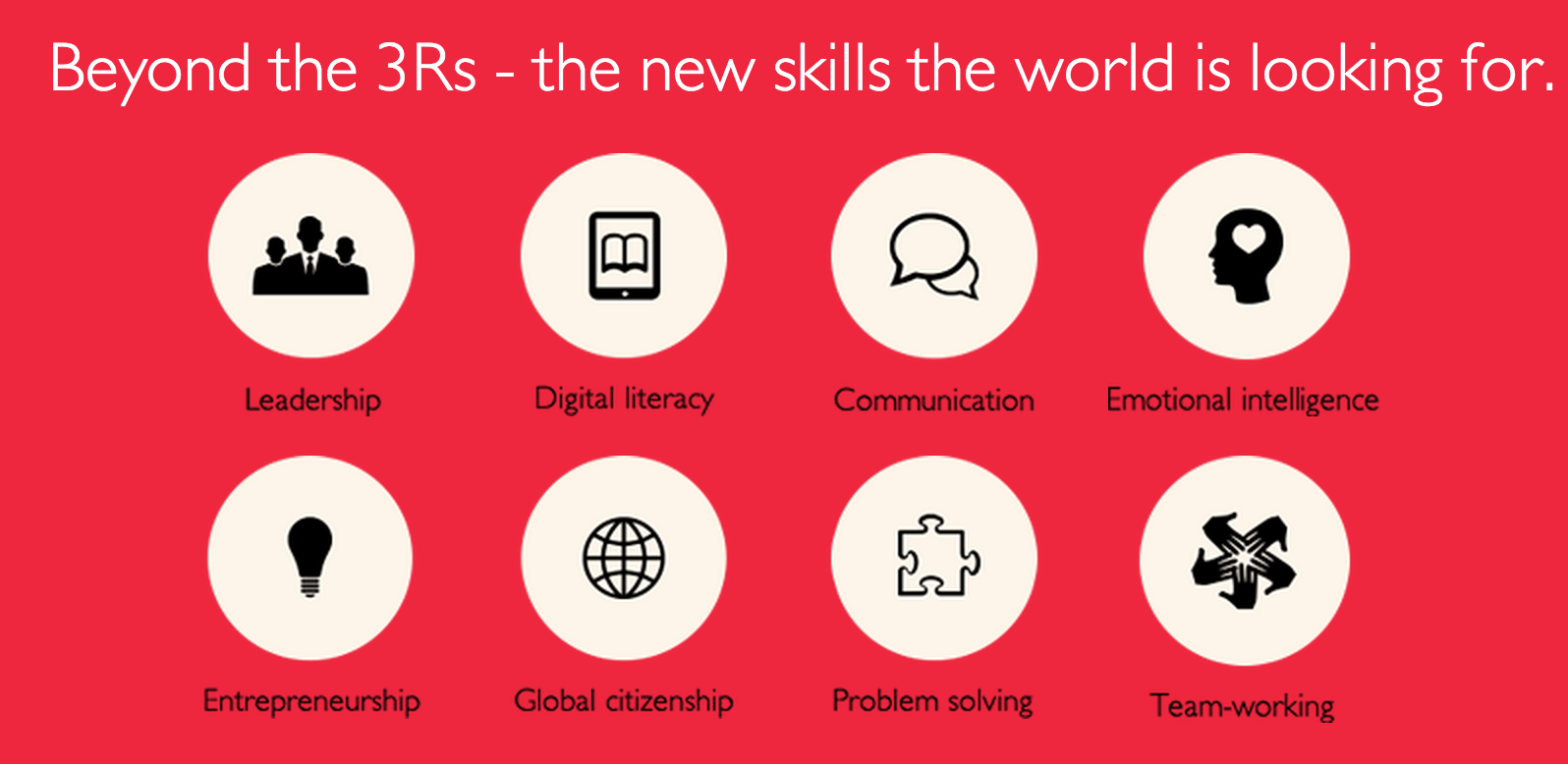 30 of the Most Lucrative Skills You Can Learn Online