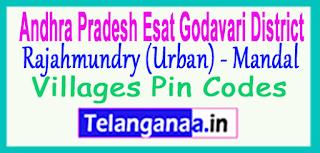 East Godavari District Rajahmundry (Urban) Mandal and Villages Pin Codes in Andhra Pradesh State