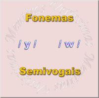Ilustração mostrando os fonemas semivocálicos /y/ e /w/. Que não são tão fracos como as consoantes nem tão autônomos quanto as vogais.