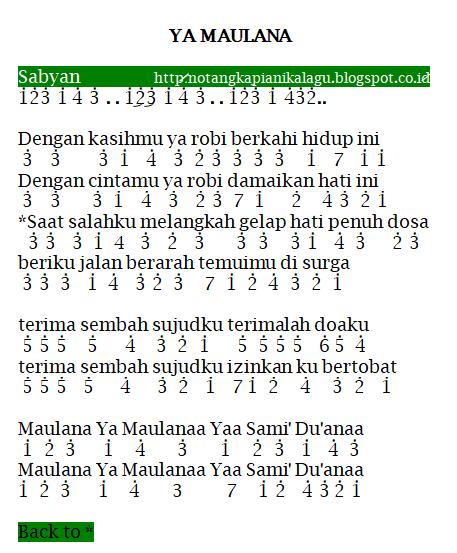 Not Angka Pianika Lagu Sabyan Ya Maulana