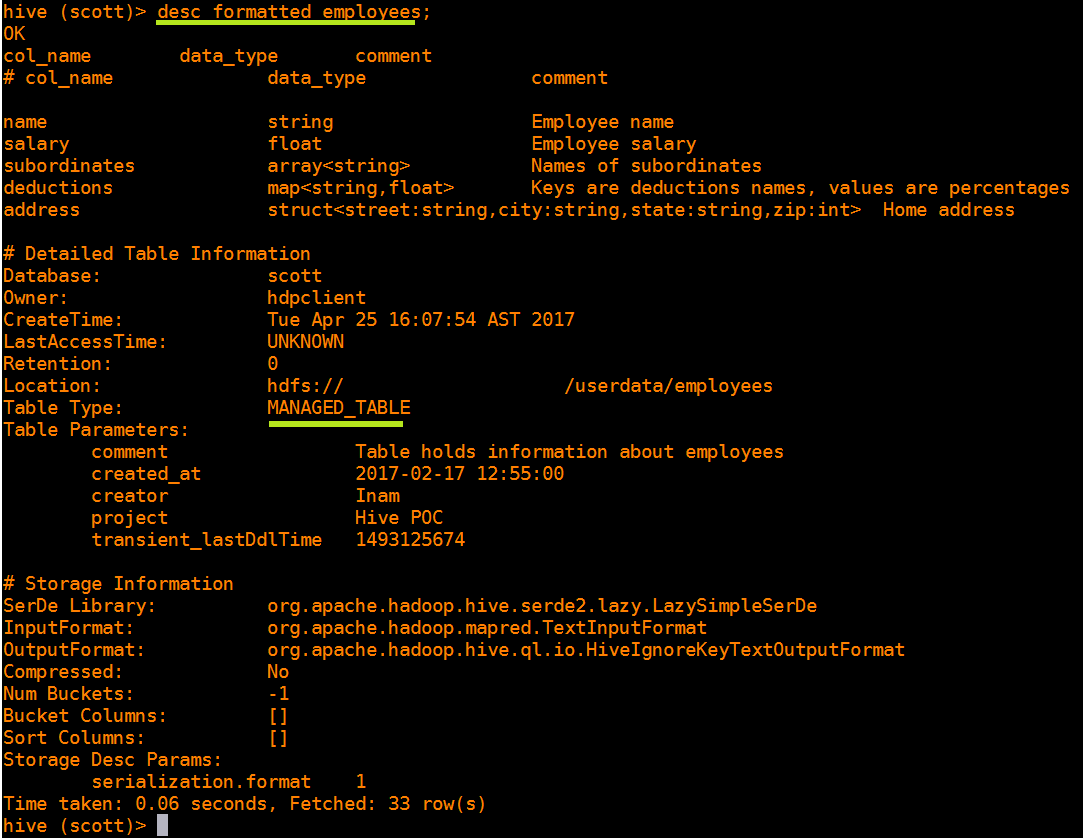 DBMentors - Inam Bukhari's Blog: Hive for Oracle Developers