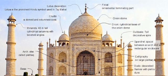 Taj Mahal or Tejo Mahalaya - Agra