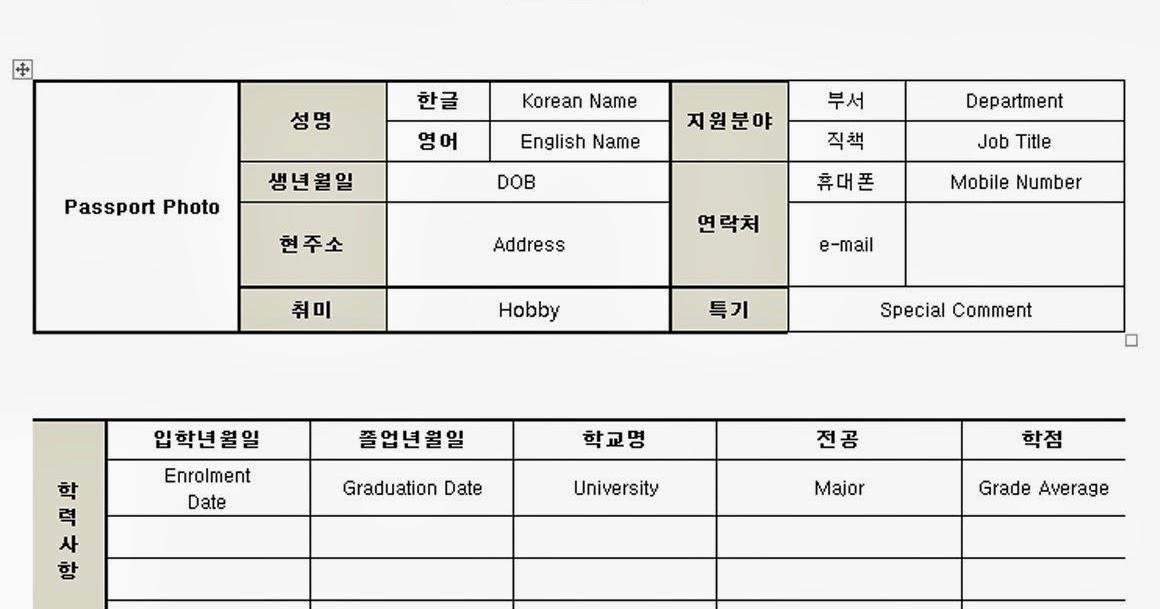 The Sawon How to prepare a Korean resume - Part 1