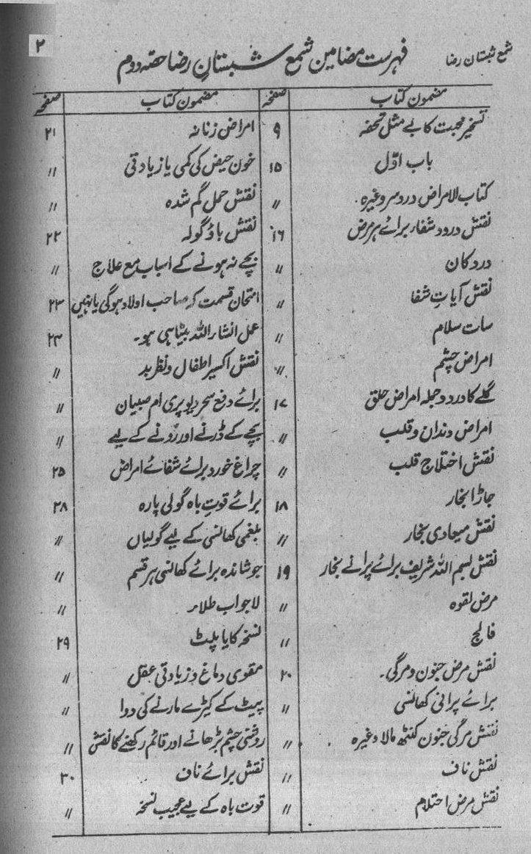 Urdu pdf shabistan in e raza shama