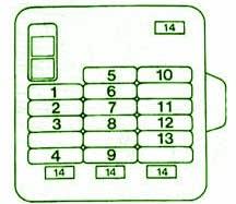 mitsubishi fuse box diagram fuse box mitsubishi 1999. Black Bedroom Furniture Sets. Home Design Ideas