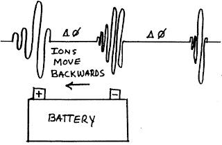 FREE ENERGY GENERATION-Circuits a Schematics-John Bedini