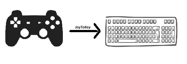 cara main ML dengan stik pc murah