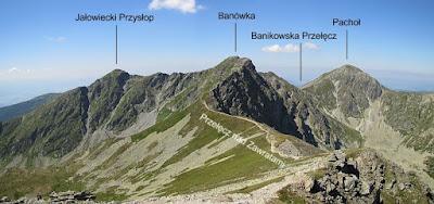 Panorama od strony Przełęczy nad Zawratami.