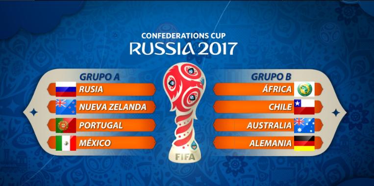 Campeonatos de fútbol en el mundo