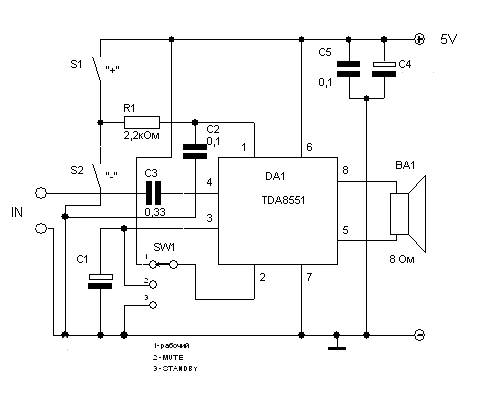 Power Amplifier with Electronic Volume Control