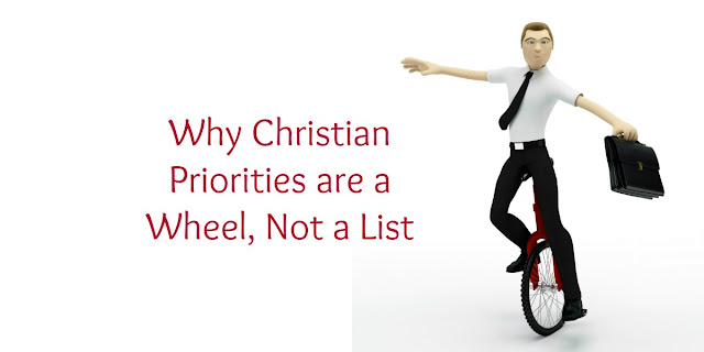 Rolling Right - Determining Your God-Given Priorities