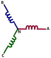 In the Wye three-phase connection, neutral is present but sometimes inaccessible