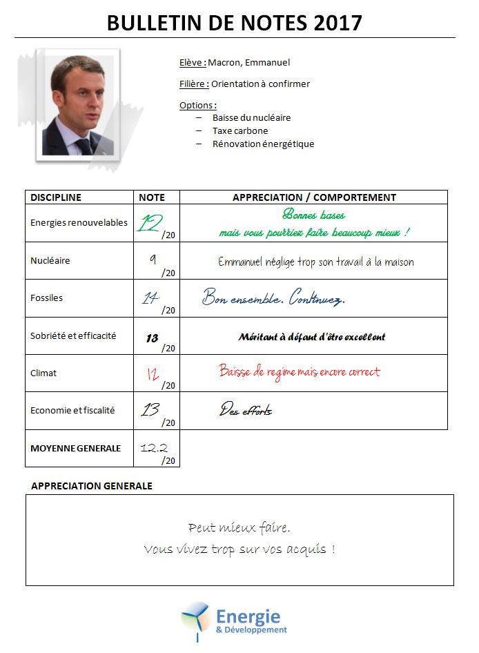 Energie et climat : le bulletin de note d'Emmanuel Macron