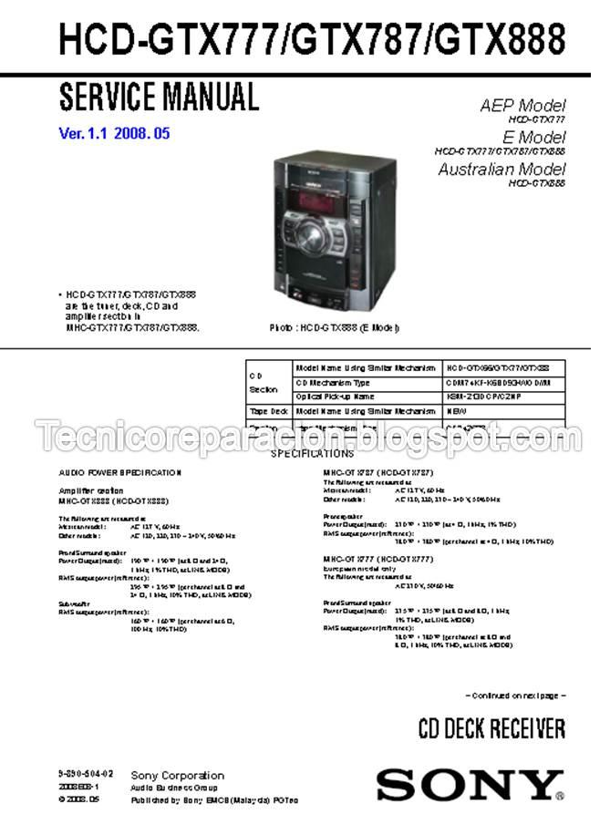 MHCGTX777 GTX787 GTX888 Diagrama Sony Genezi | Reparación