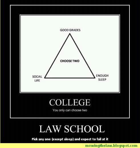 Intellectual Property Meme: Mowing The Law: Law Memes