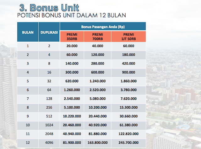 bonus%2B7 - Program IN4LINK TM POWER LINK Persembahan Dari Tugu Mandiri
