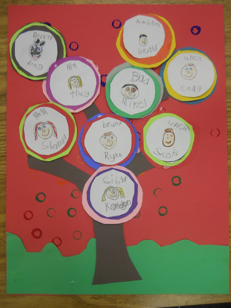 Family Tree Project 1st Grade