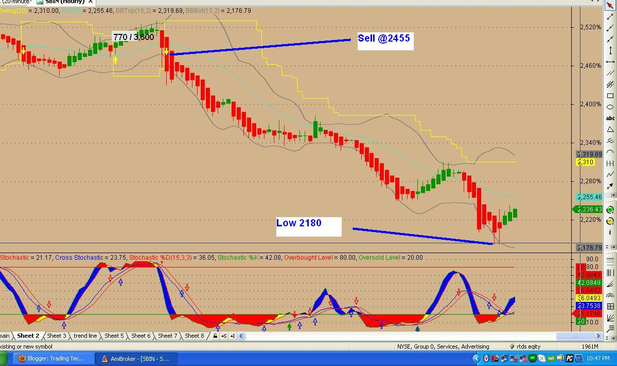 Intraday software nifty positional trading system