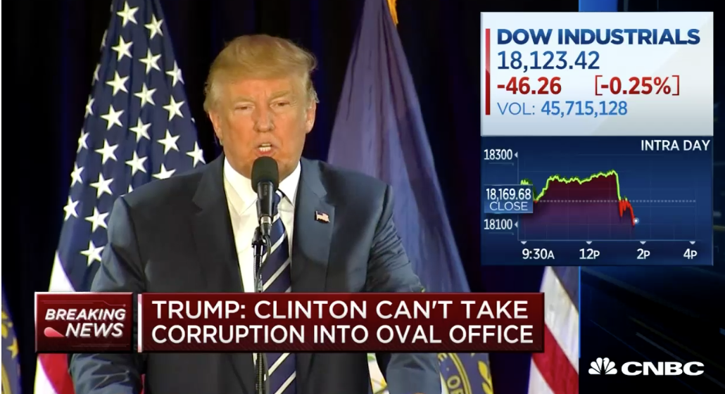Trump on clinton we must not let her take her criminal scheme into the oval office the elder - When did clinton take office ...