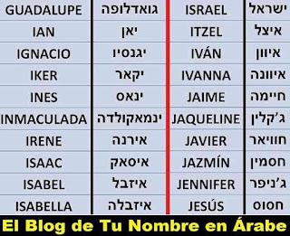 Nombres en Hebreo IAN IGNACIO IKER INES