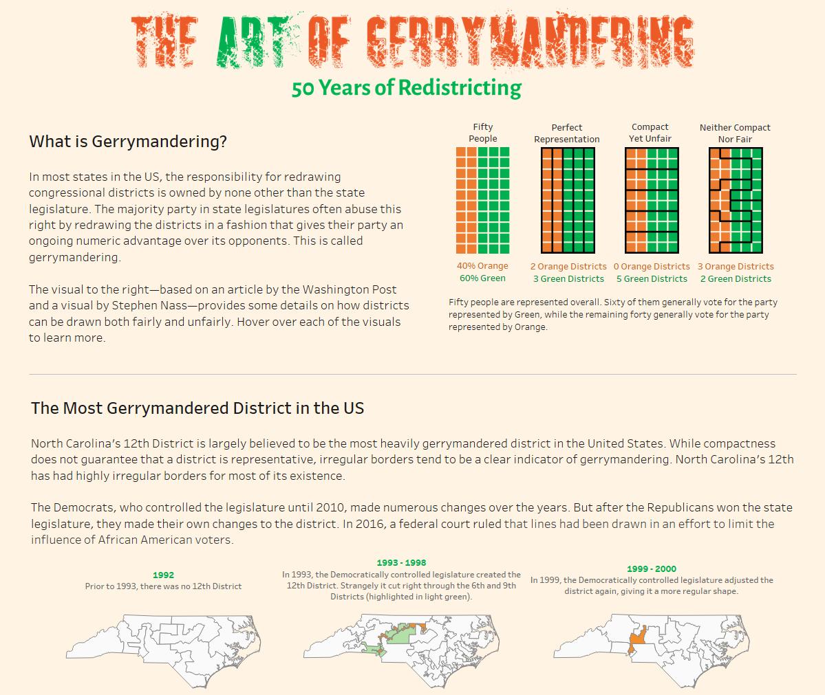 The Art of Gerrymandering IronViz Ken Flerlage Analytics – Gerrymandering Worksheet
