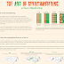 The Art of Gerrymandering #IronViz