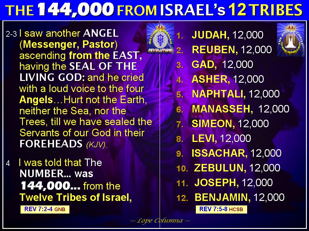 The Bible Explainer Amp Revelator Q50 Are The Gentiles