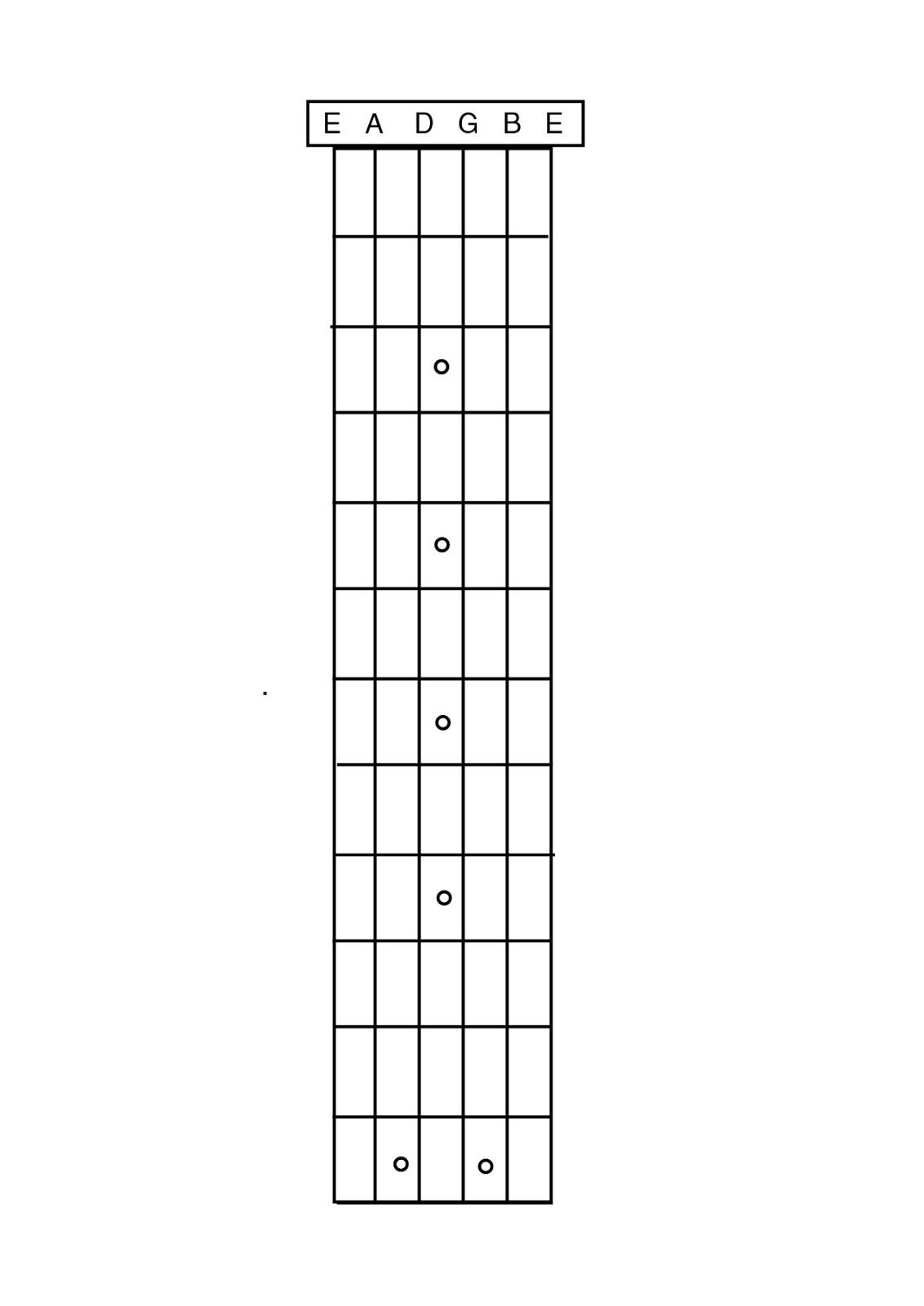 Blank Bass Sheet Print Outs