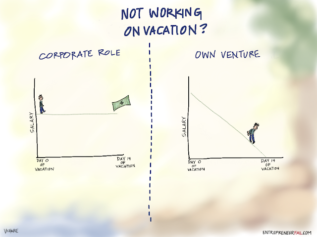 %23entrepreneurfail+Working+on+Vacation - (Comic) It's a Work-ation Vacation